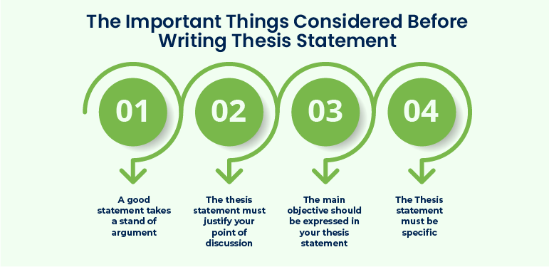 Important Things considered before writing the thesis statement