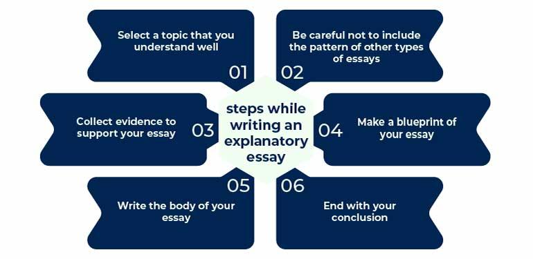 explanatory essay steps
