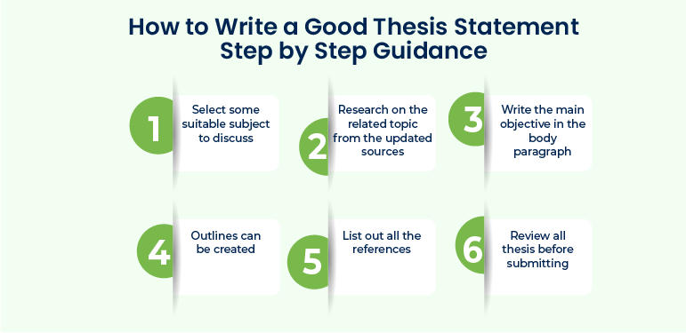 Good Thesis statement Steps