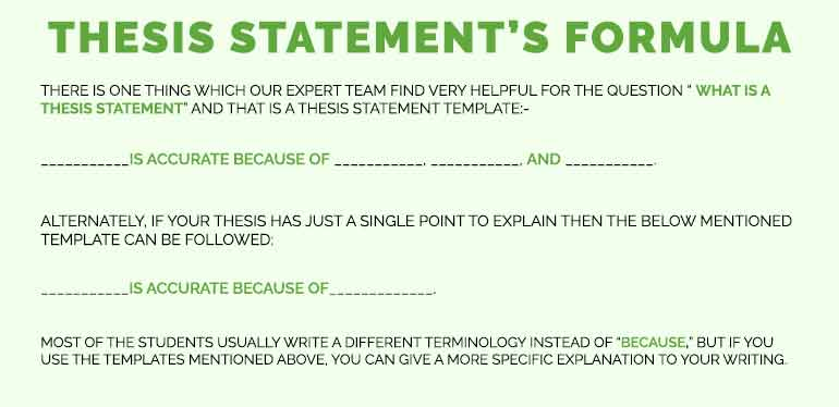 What Is A Thesis Statement? It