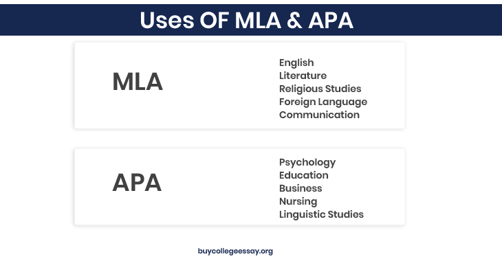 Uses Of MLA vs APA
